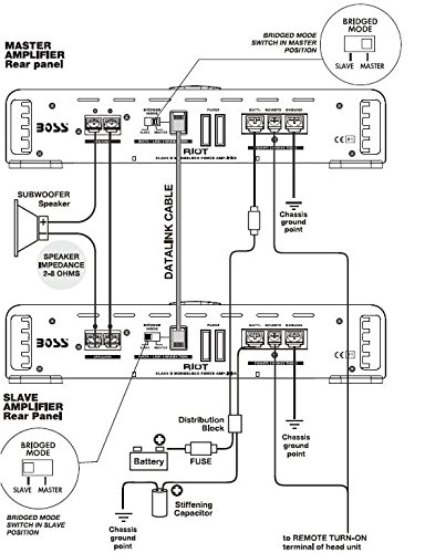 Boss 1100w Amp Wiring Diagram - Automotive Diagrams Design schematic-salad  - schematic-salad.radioe.itRadio e